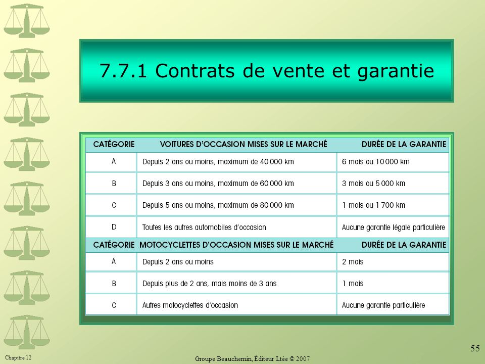 7.7.1 Contrats de vente et garantie