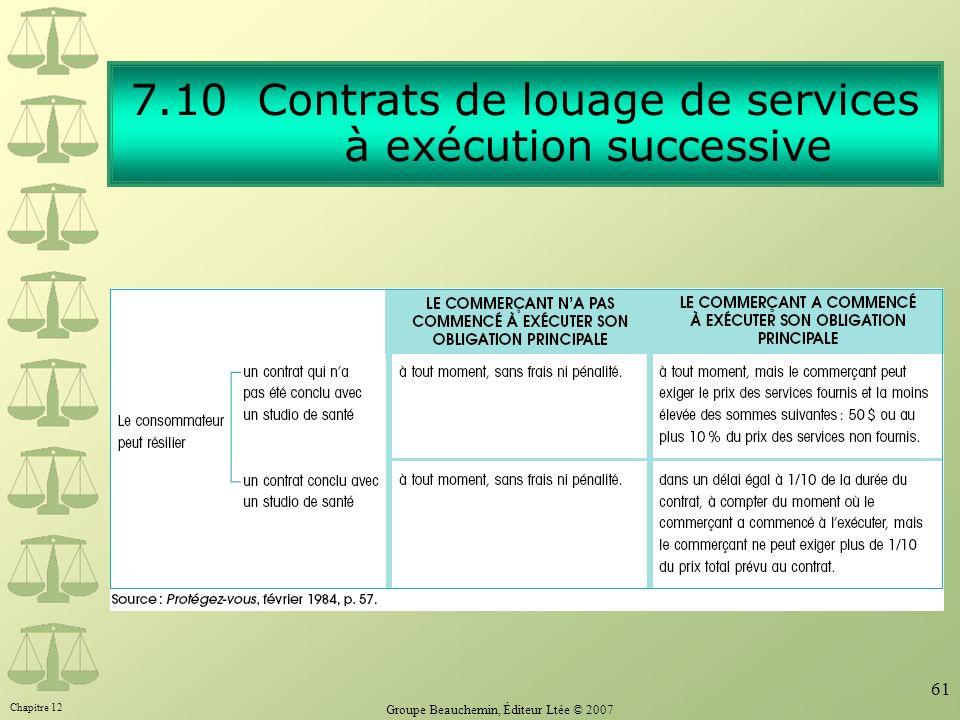 7.10 Contrats de louage de services à exécution successive