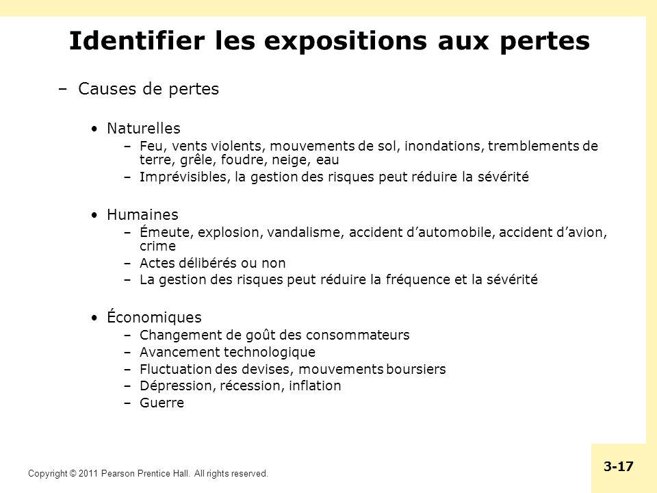 Identifier les expositions aux pertes