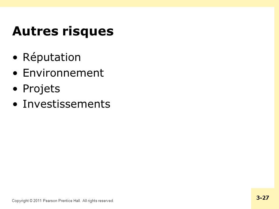 Autres risques Réputation Environnement Projets Investissements