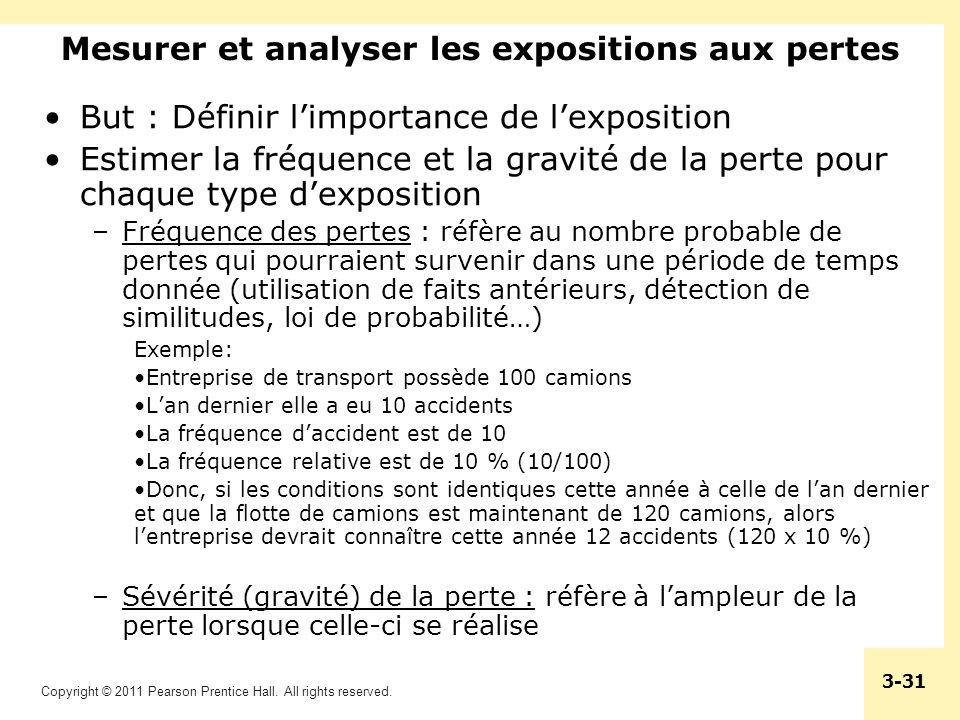 Mesurer et analyser les expositions aux pertes