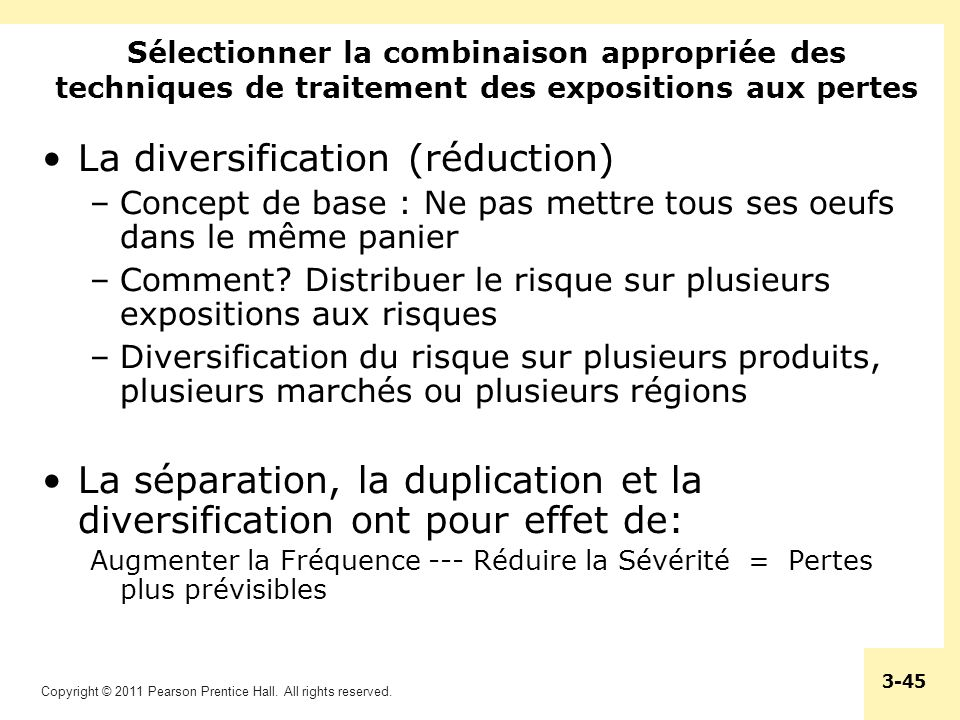 La diversification (réduction)
