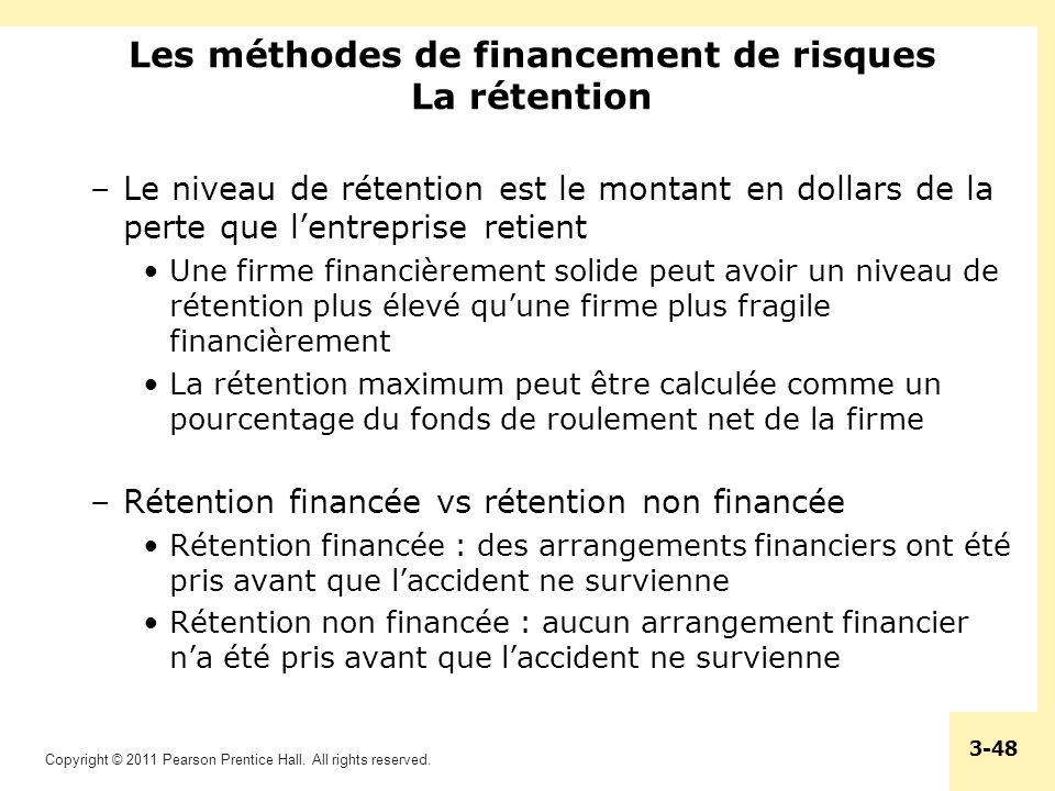 Les méthodes de financement de risques La rétention