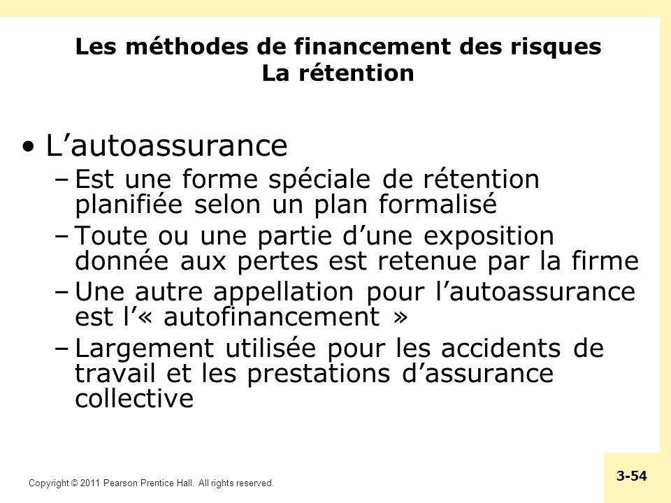 Les méthodes de financement des risques La rétention