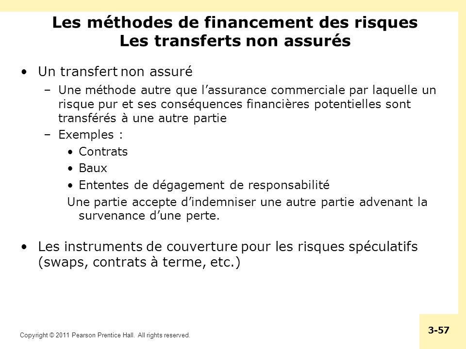 Les méthodes de financement des risques Les transferts non assurés