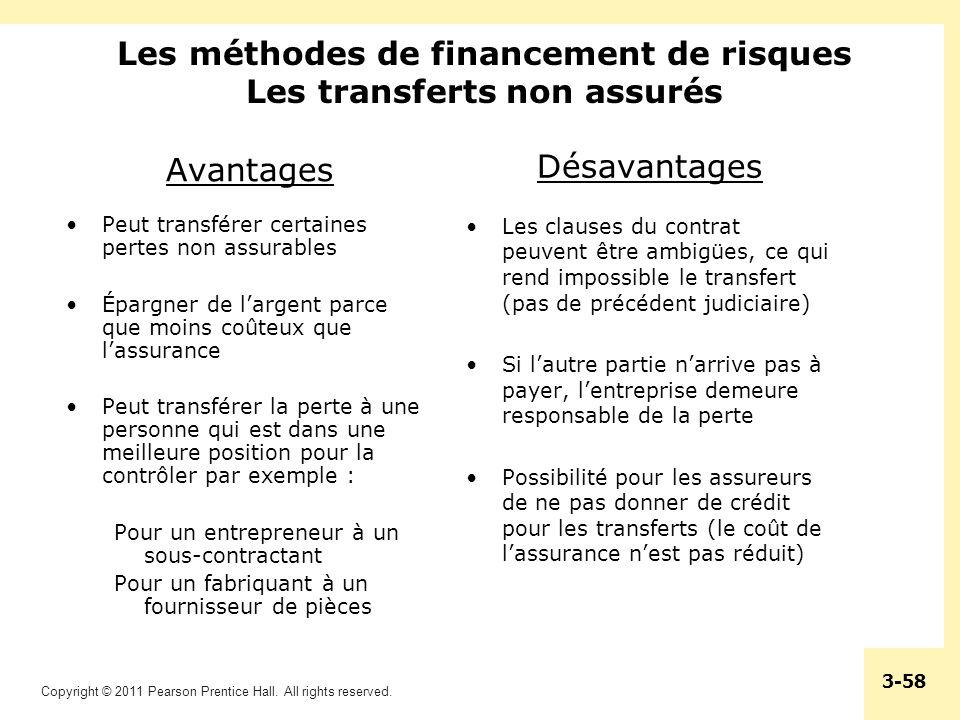 Les méthodes de financement de risques Les transferts non assurés