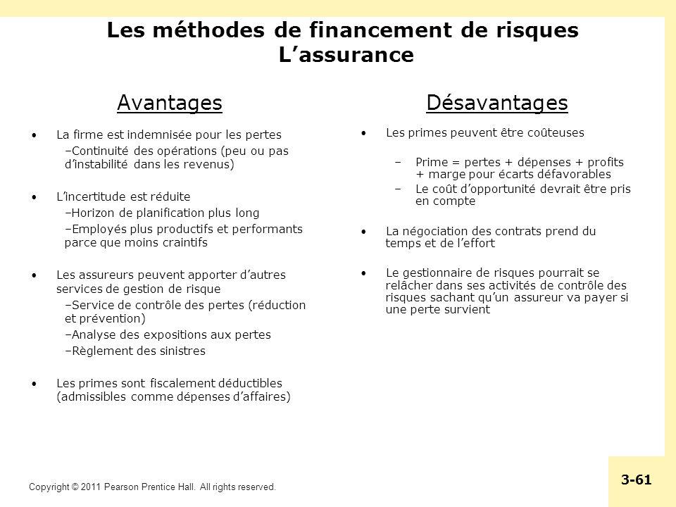 Les méthodes de financement de risques L'assurance