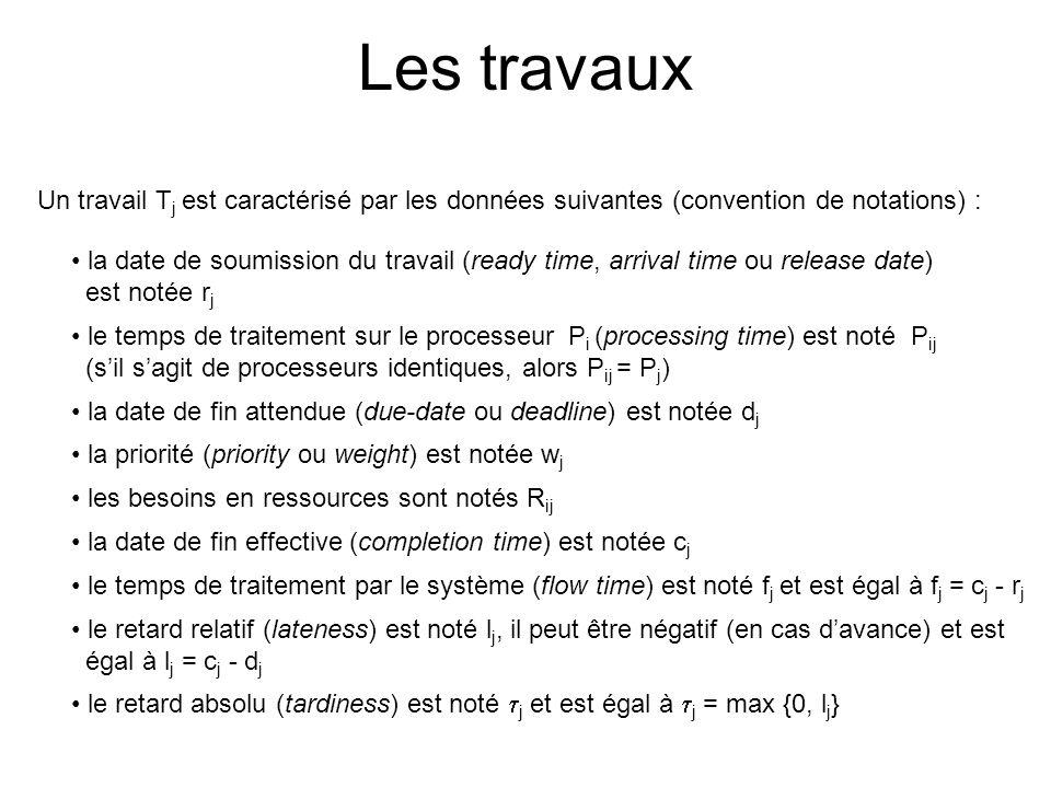 Les travaux Un travail Tj est caractérisé par les données suivantes (convention de notations) :