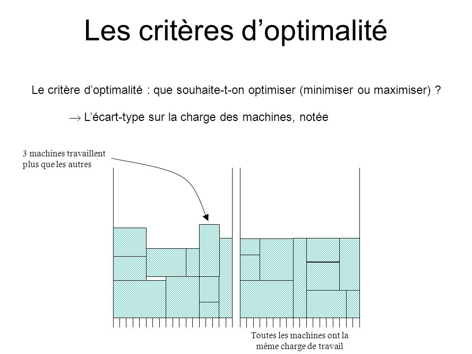 Les critères d'optimalité