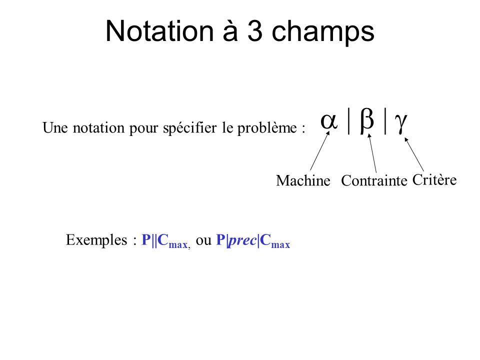 Notation à 3 champs a | b | g