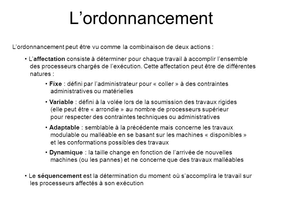 L'ordonnancement L'ordonnancement peut être vu comme la combinaison de deux actions :