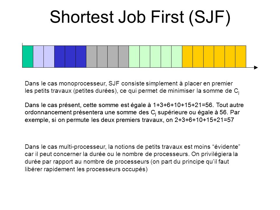 Shortest Job First (SJF)