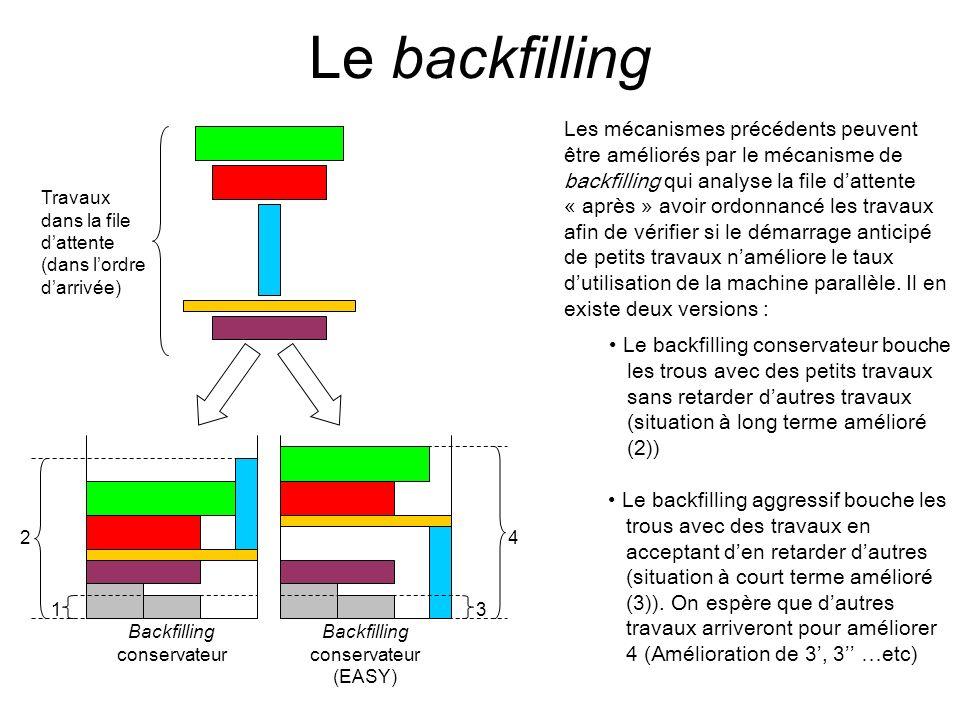 Le backfilling