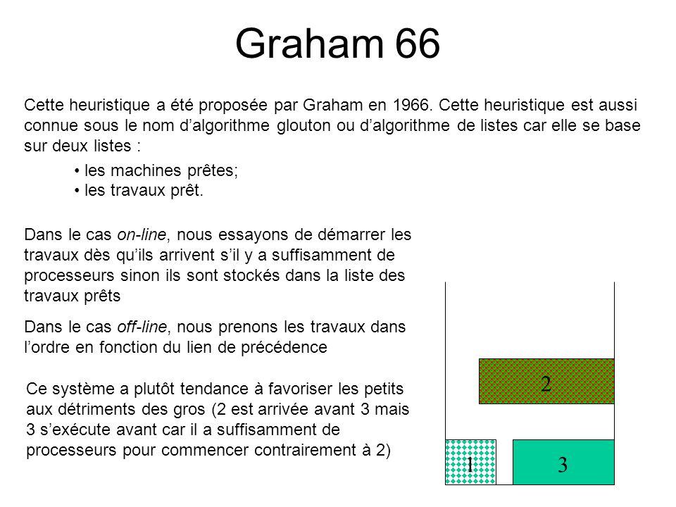 Graham 66 Cette heuristique a été proposée par Graham en 1966. Cette heuristique est aussi.