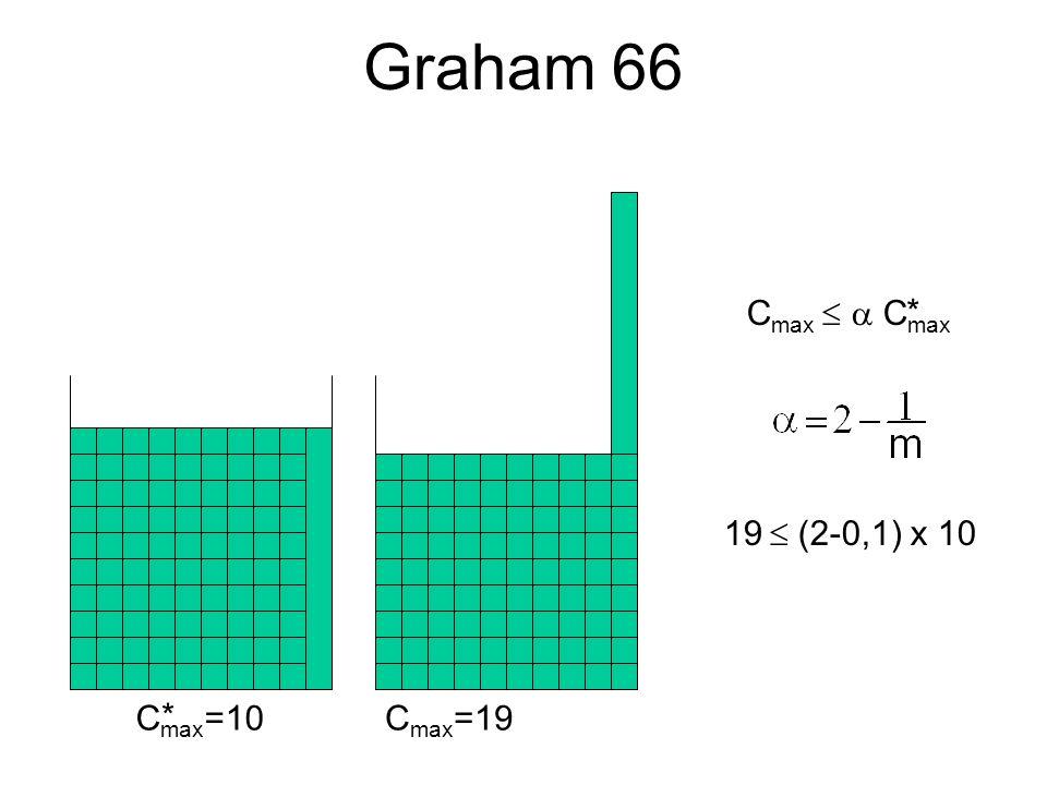 Graham 66 Cmax   Cmax * 19  (2-0,1) x 10 Cmax=10 * Cmax=19