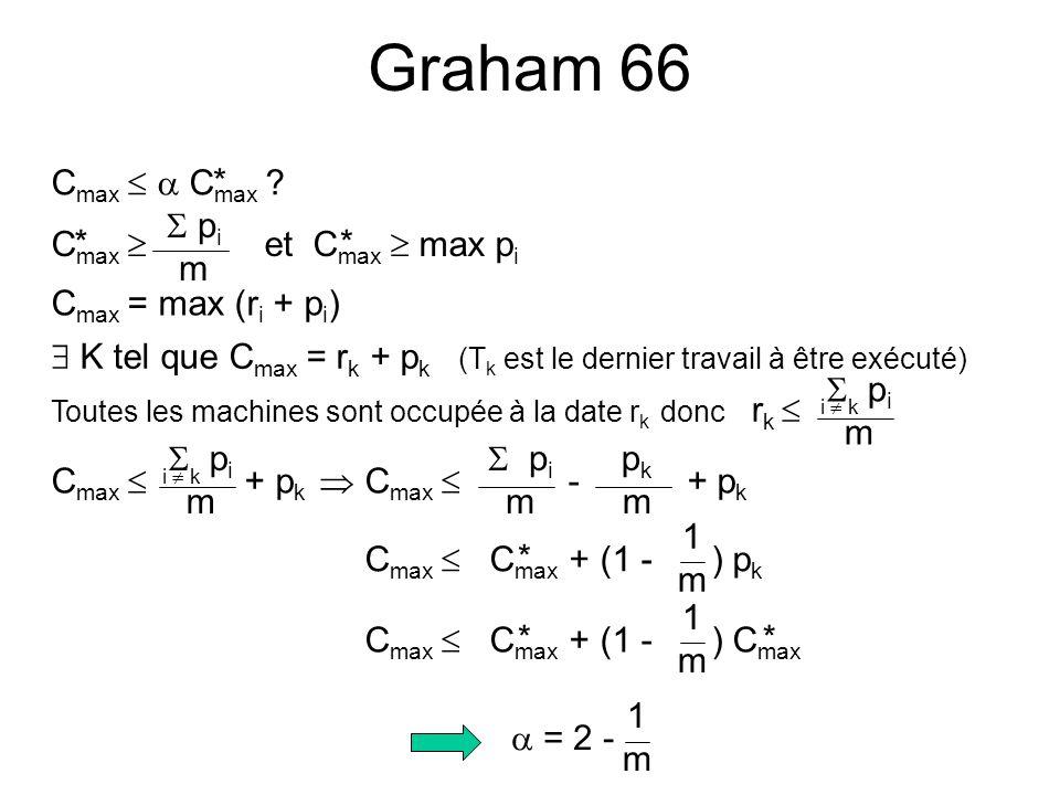 Graham 66 Cmax   Cmax * pi m Cmax  et Cmax  max pi * *