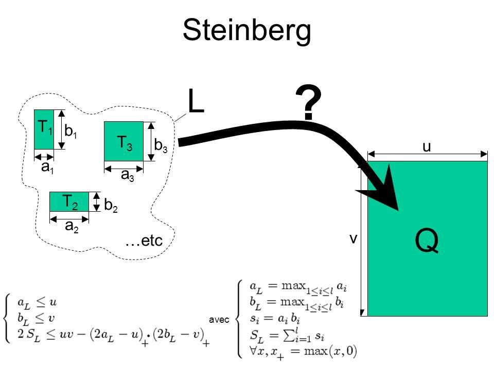 Steinberg …etc a1 b1 T1 b2 a2 T2 T3 a3 b3 L u Q v avec
