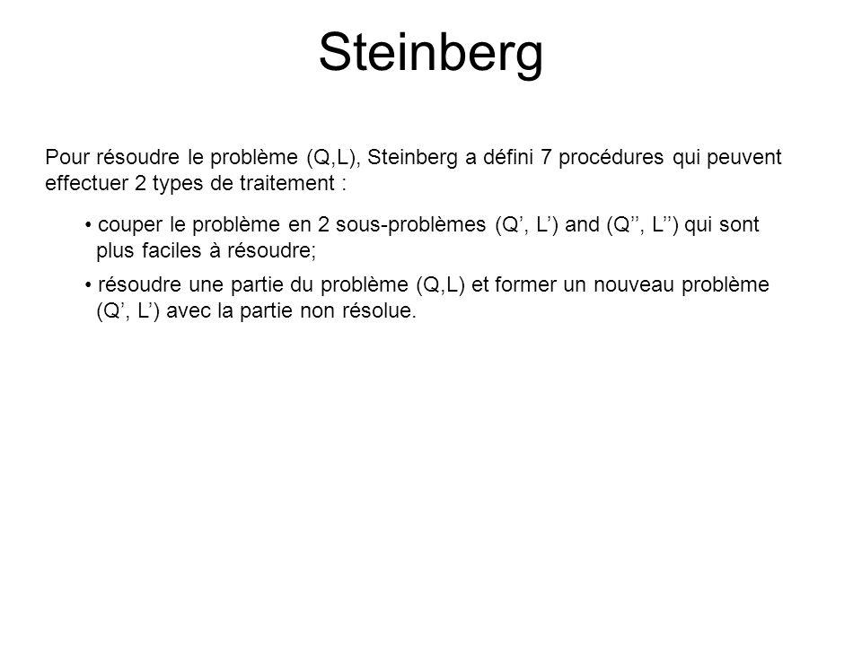 Steinberg Pour résoudre le problème (Q,L), Steinberg a défini 7 procédures qui peuvent effectuer 2 types de traitement :