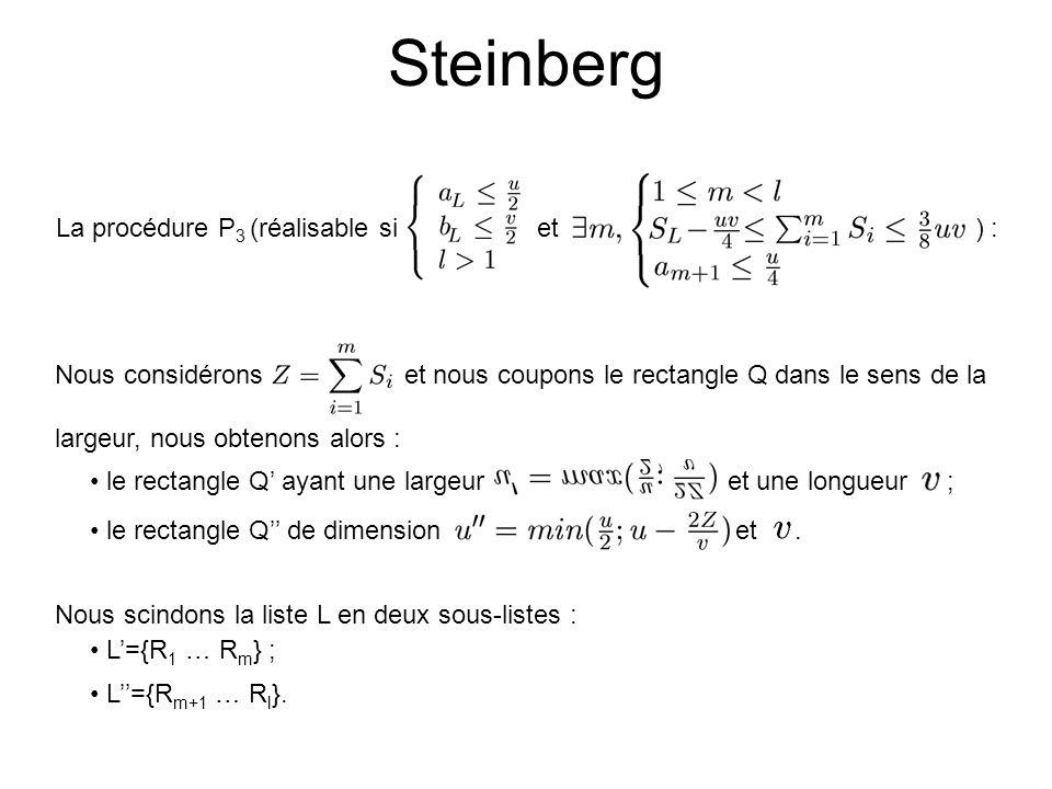 Steinberg La procédure P3 (réalisable si et ) :