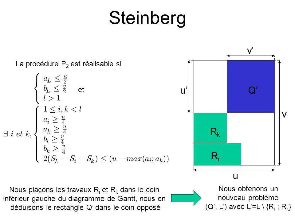 Steinberg Ri Rk Q' u v v' u' La procédure P2 est réalisable si et