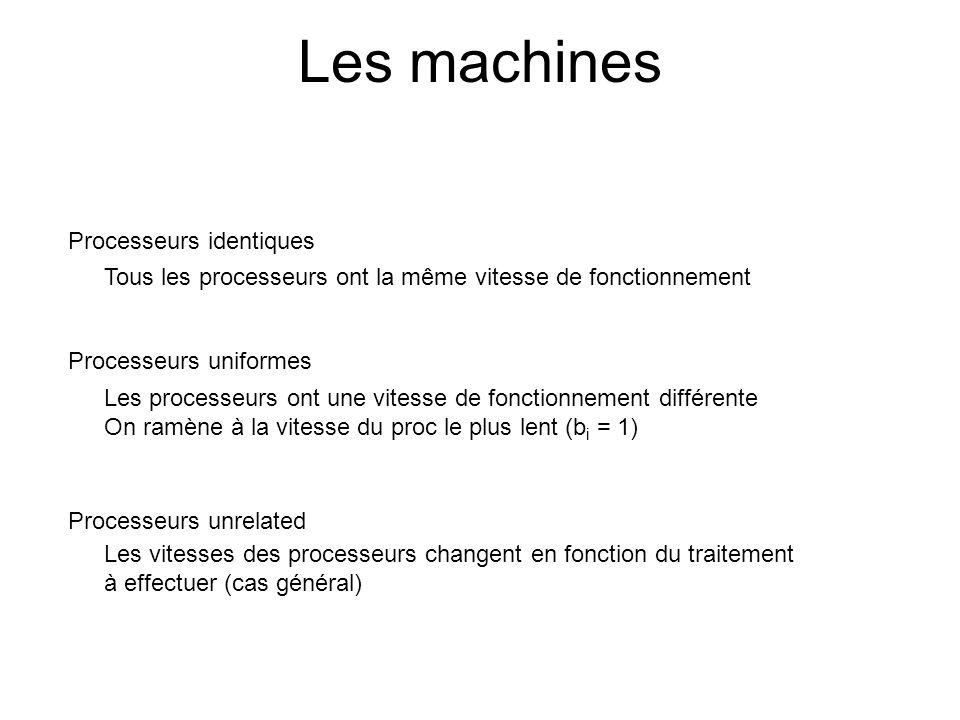 Les machines Processeurs identiques