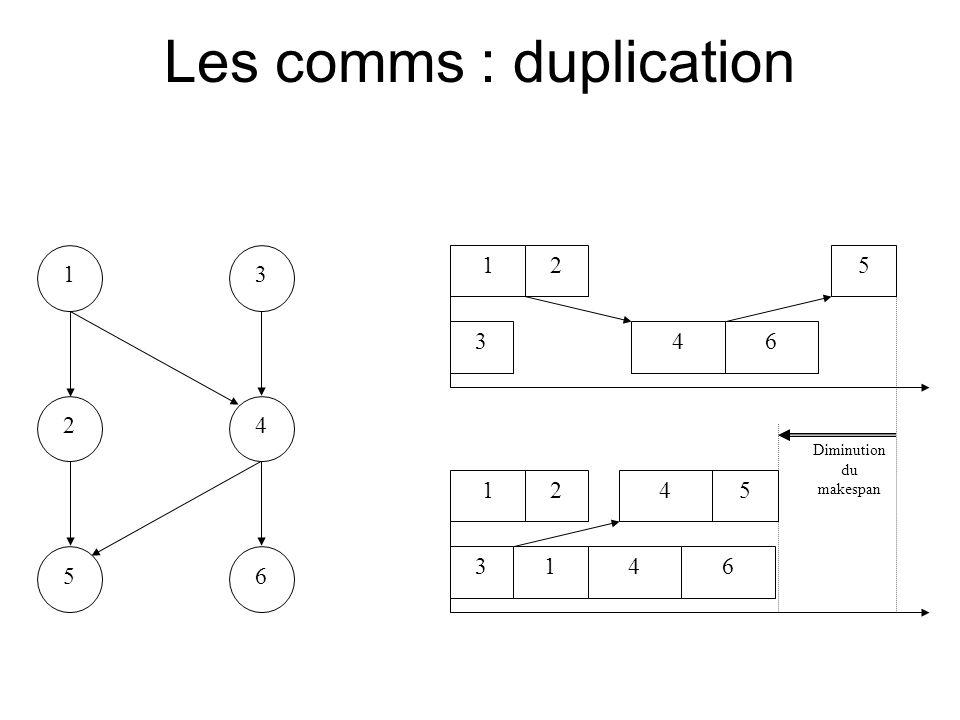 Les comms : duplication