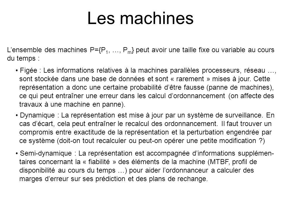 Les machines L'ensemble des machines P={P1, …, Pm} peut avoir une taille fixe ou variable au cours du temps :