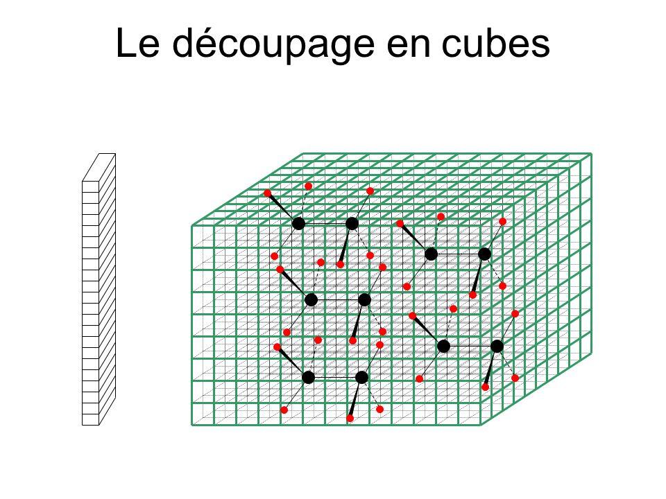 Le découpage en cubes