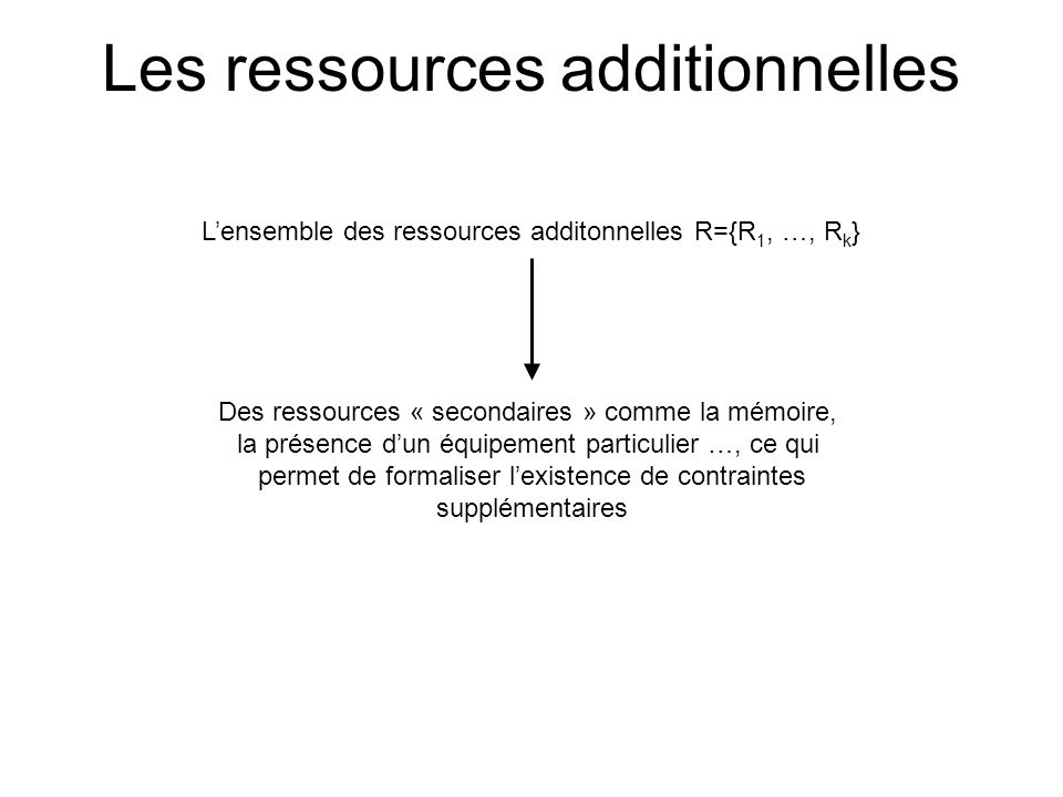 Les ressources additionnelles