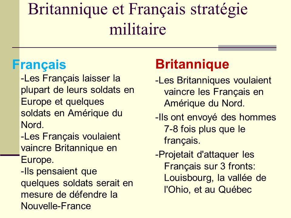 Britannique et Français stratégie militaire