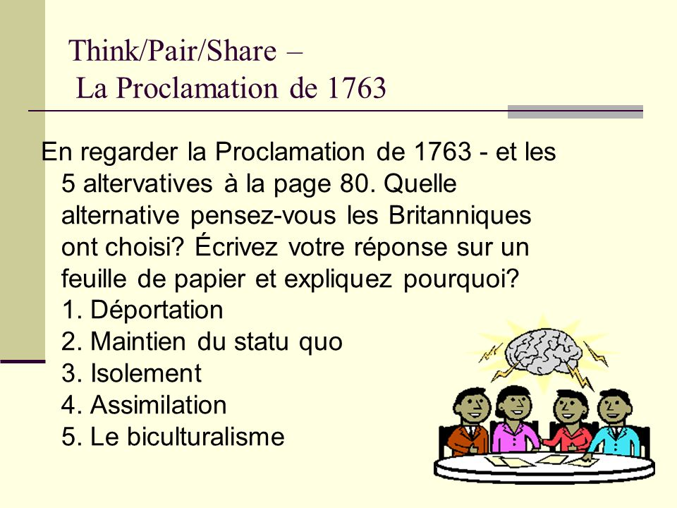Think/Pair/Share – La Proclamation de 1763