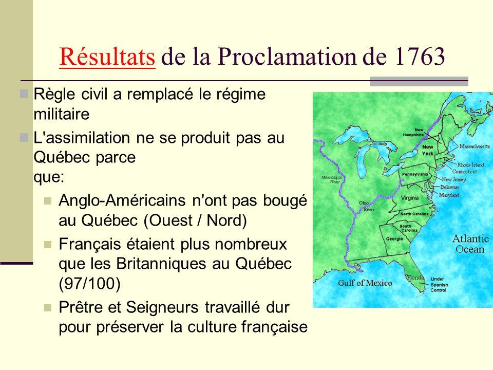 Résultats de la Proclamation de 1763