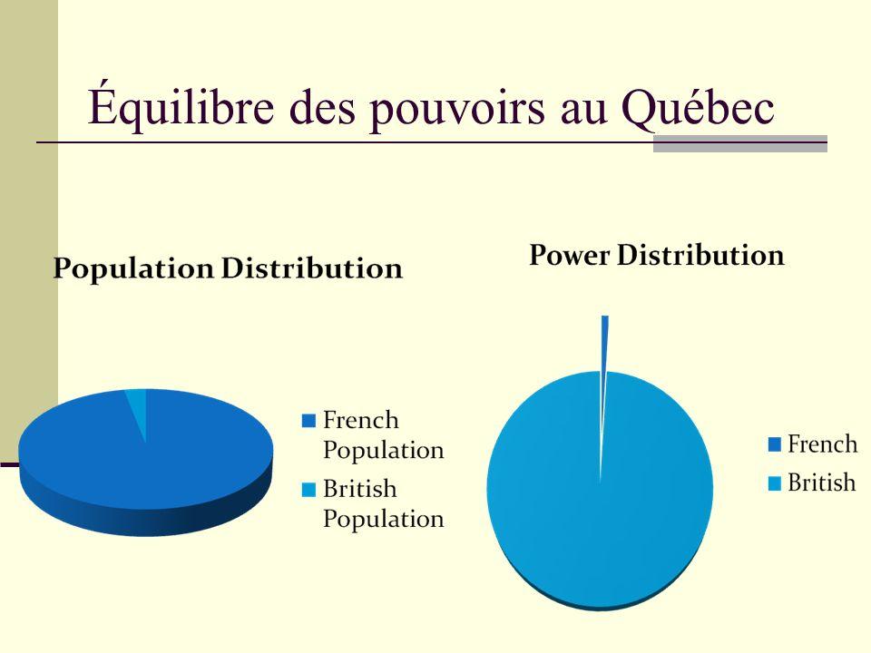 Équilibre des pouvoirs au Québec