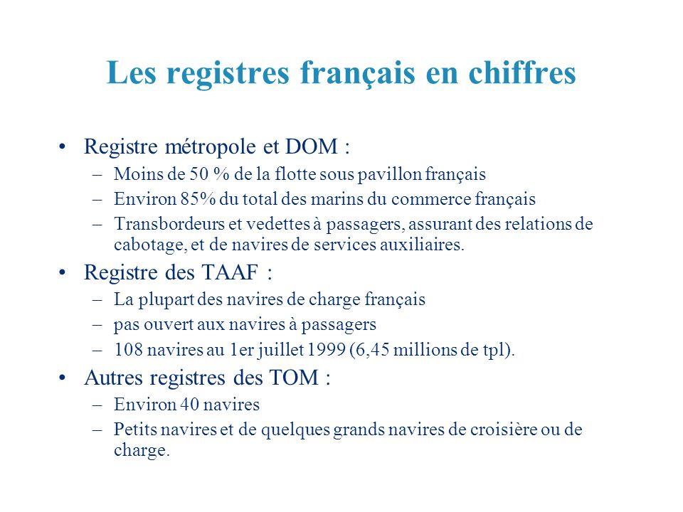 Les registres français en chiffres