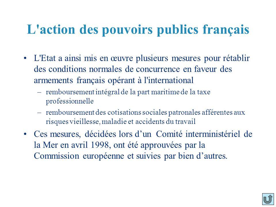 L action des pouvoirs publics français