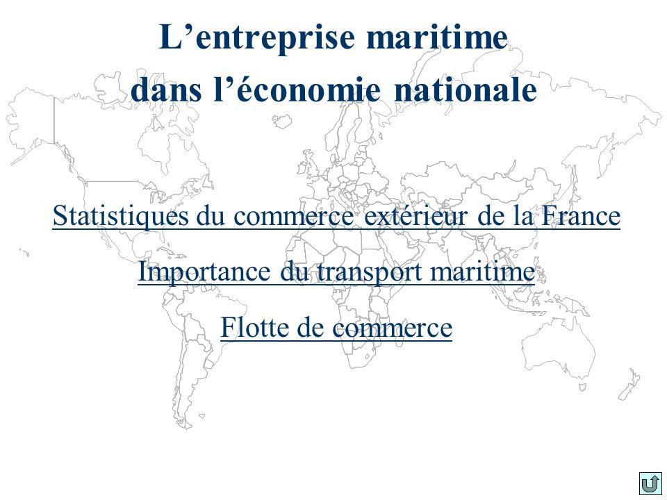 L'entreprise maritime dans l'économie nationale