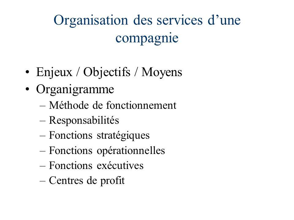 Organisation des services d'une compagnie