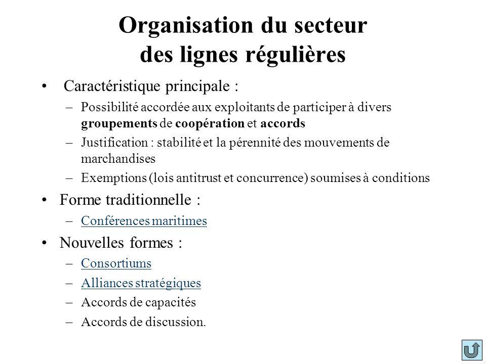 Organisation du secteur des lignes régulières