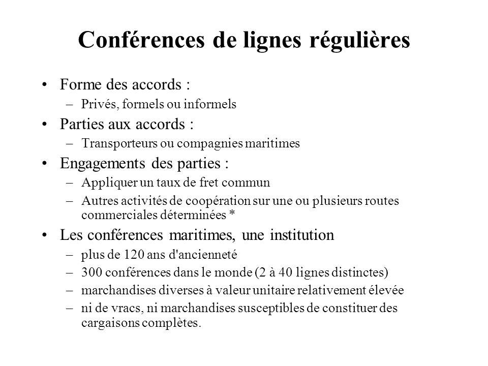 Conférences de lignes régulières