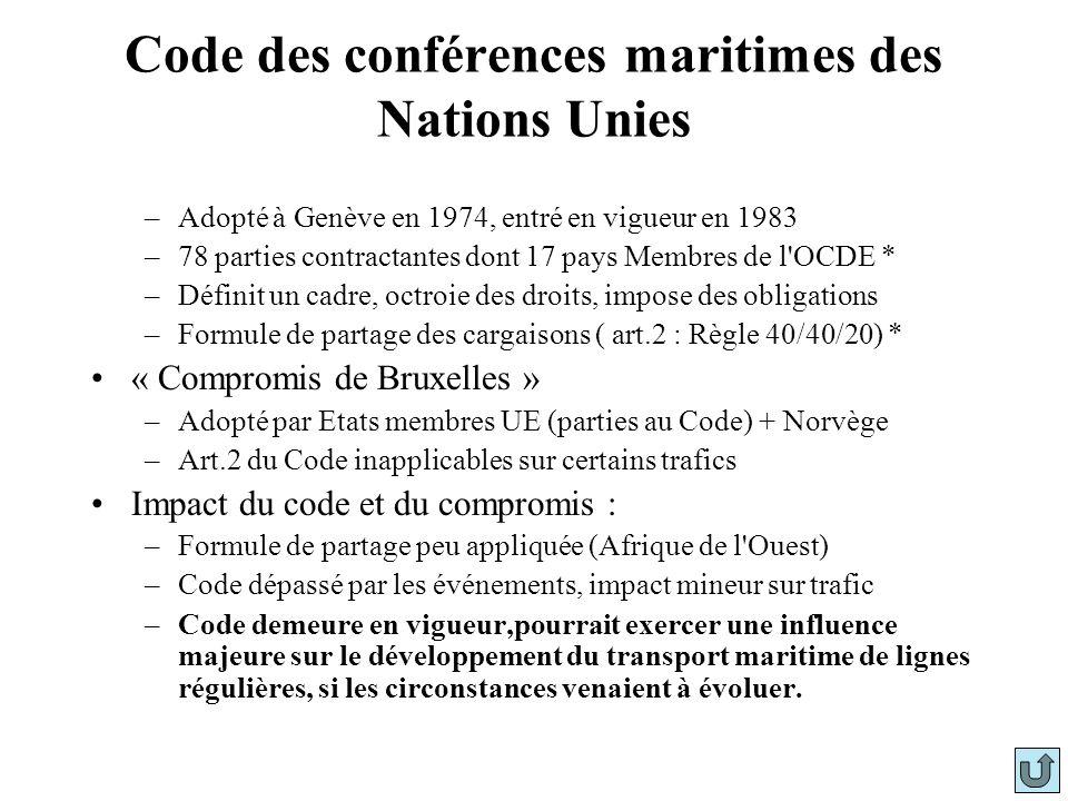 Code des conférences maritimes des Nations Unies