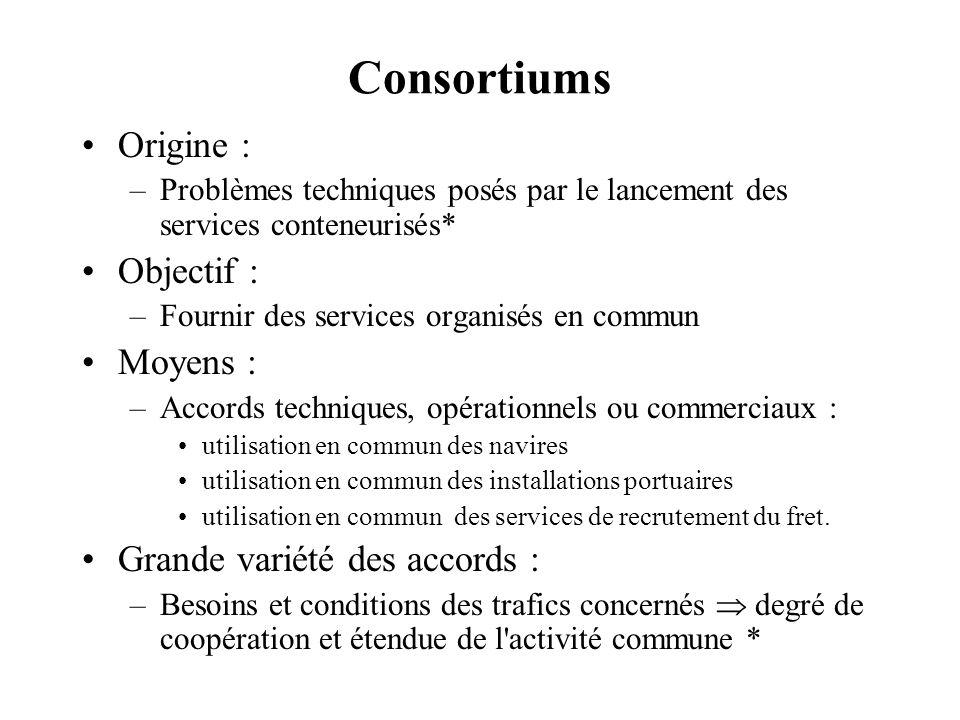 Consortiums Origine : Objectif : Moyens : Grande variété des accords :