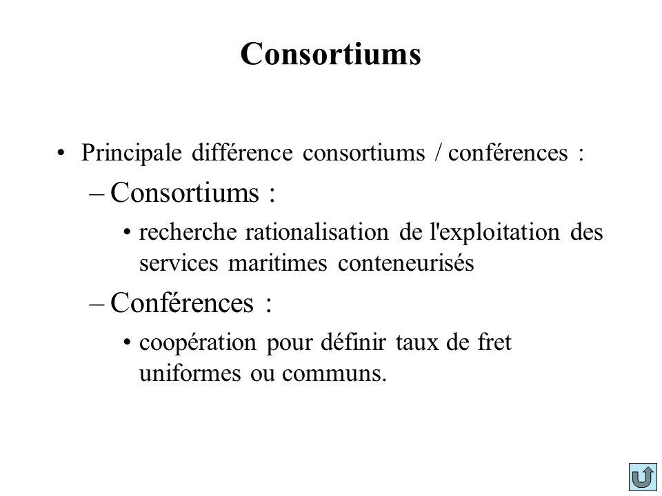 Consortiums Consortiums : Conférences :