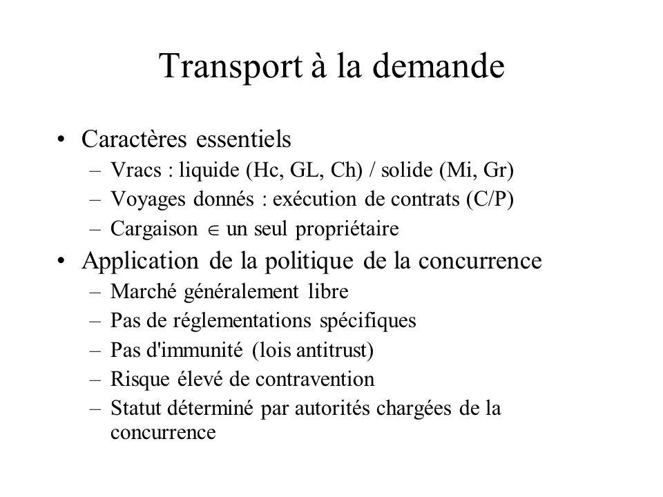 Transport à la demande Caractères essentiels
