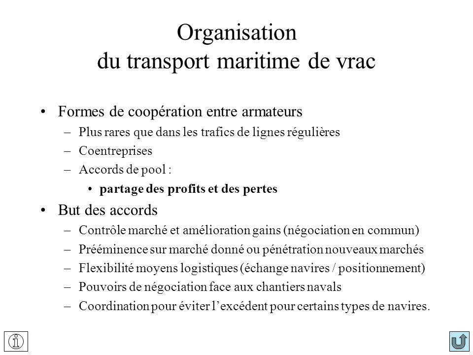 Organisation du transport maritime de vrac
