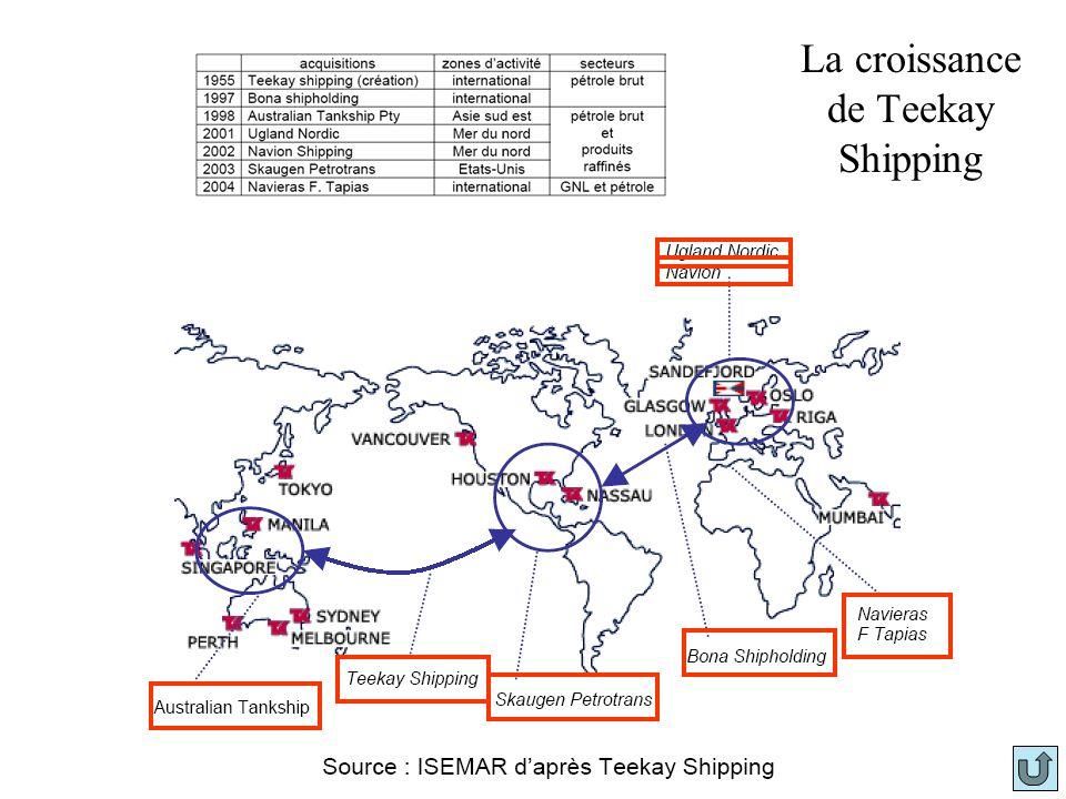 La croissance de Teekay Shipping