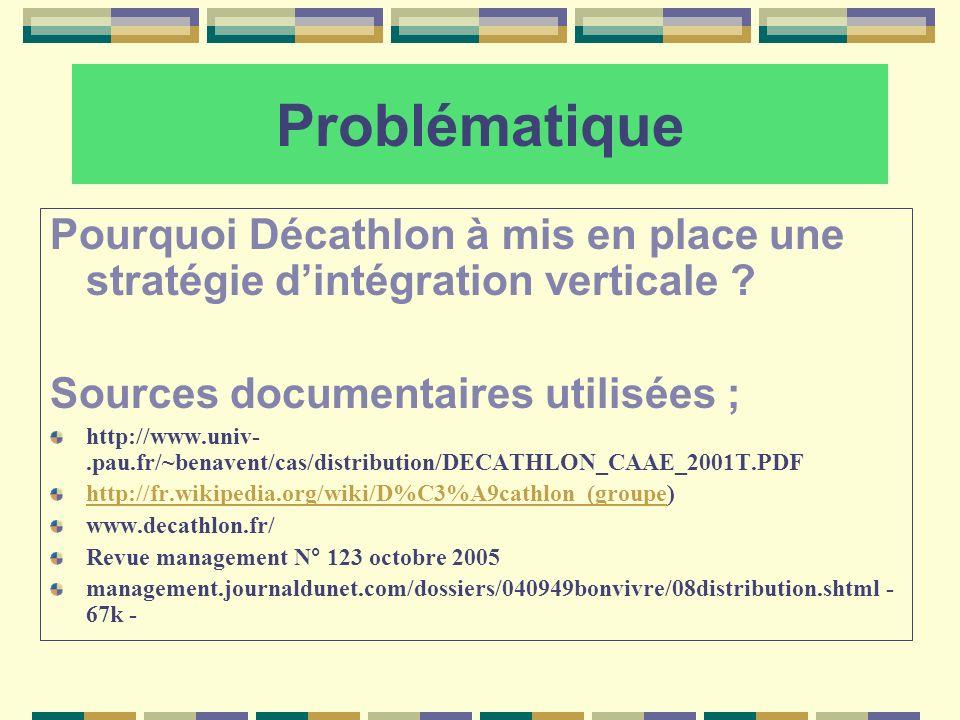 Problématique Pourquoi Décathlon à mis en place une stratégie d'intégration verticale Sources documentaires utilisées ;