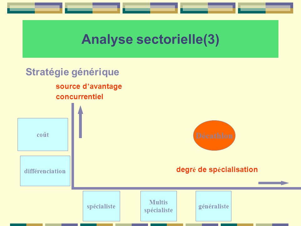 Analyse sectorielle(3)