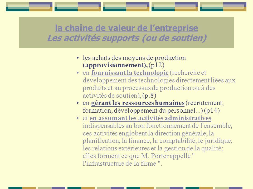 la chaîne de valeur de l'entreprise Les activités supports (ou de soutien)