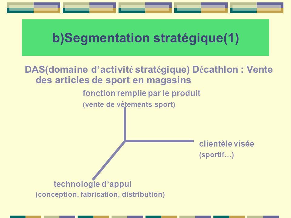 b)Segmentation stratégique(1)