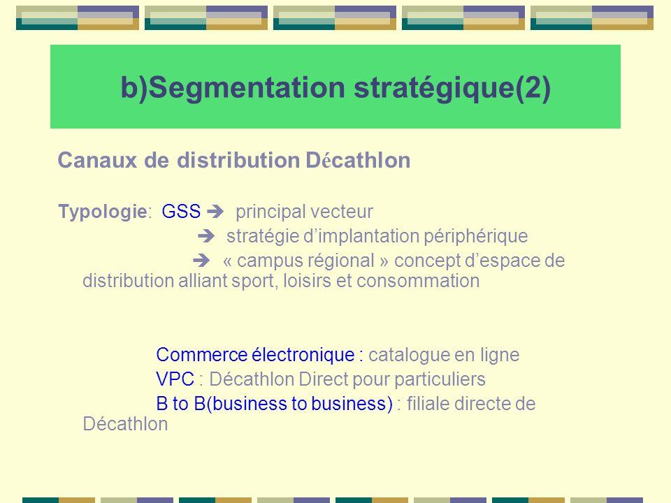 b)Segmentation stratégique(2)